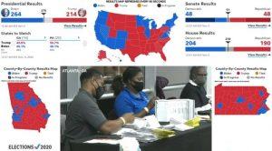 US Election Gridlock Sent Stock Higher