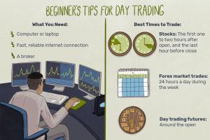 """5 Faktor Dalam Memilih """"Scalping"""" & """"Day Trading"""""""